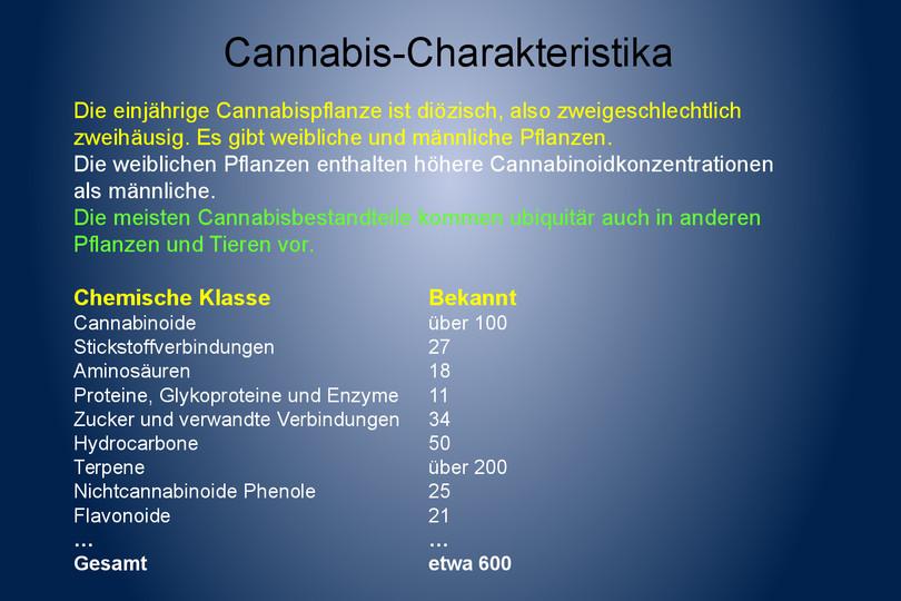Folie: Cannabis Charakteristika